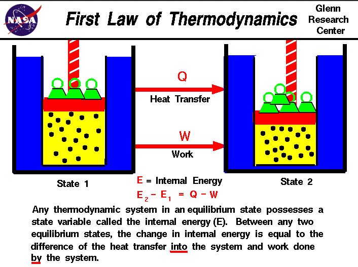 thermo wars